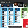 Organisation plan